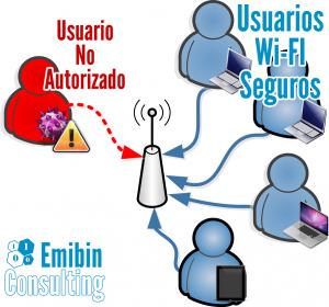 sps-wifi-web-1-300x280